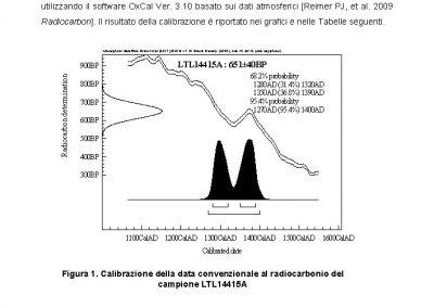 Radiodatazione-CROCIFISSO-S